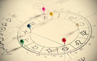 Западная астрология натальная карта. Составление натальной карты (космограммы)