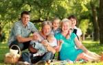 Молитва богородице о сохранении семьи и вразумлении мужа