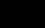 Молитва до святого юзефа