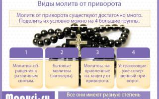 Молитва от приворота на женщину