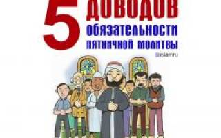 Первая пятничная молитва в исламе