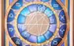 Индивидуальный гороскоп рождения. Лунный гороскоп по дате рождения