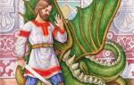 Жуткая история петра и февронии. Праздник Петра и Февронии