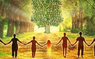 Молитва за всех родственников